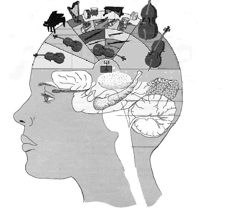 brain orkester